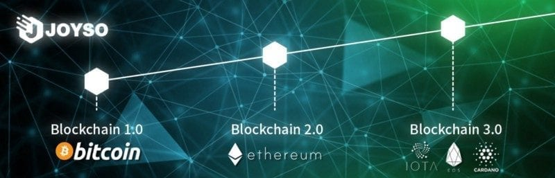 From Bitcoin to Blockchain 3 0   Hybrid Decentralized